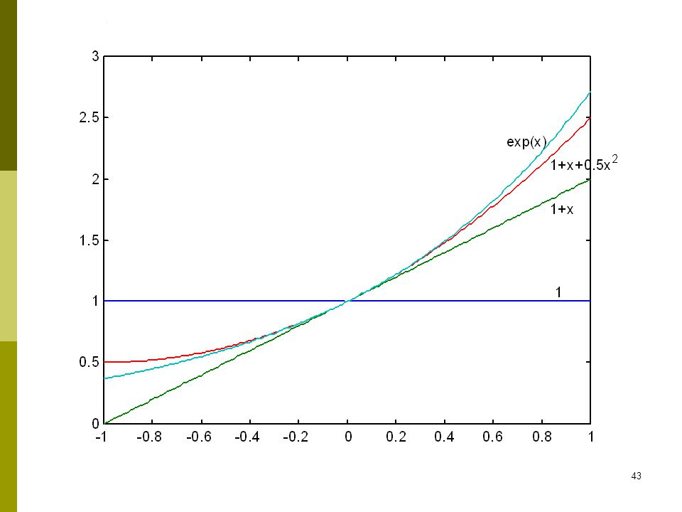 Taylor Series Example 1
