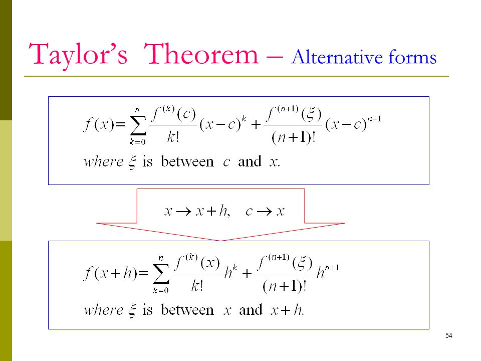 Taylor's Theorem – Alternative forms