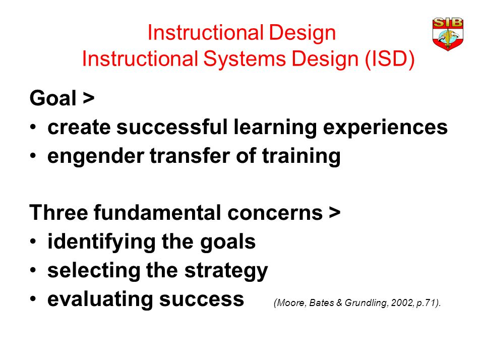 Outline What Is Instructional Design History Theories And Models Conclusion Ppt Video Online Download