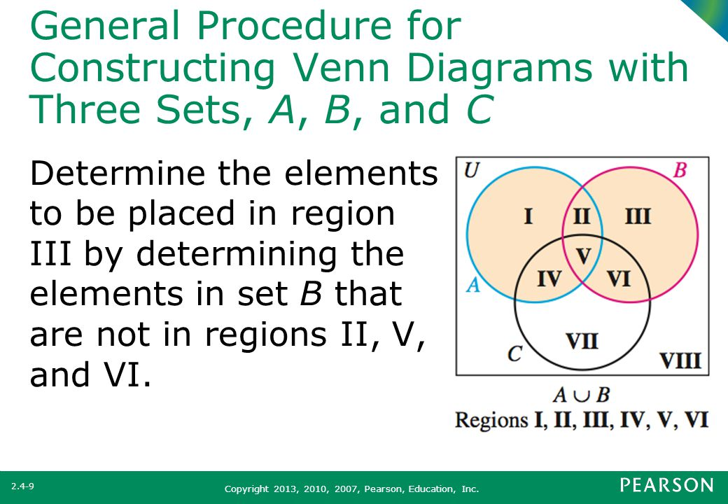 general procedure for constructing venn diagrams with three sets a b and c