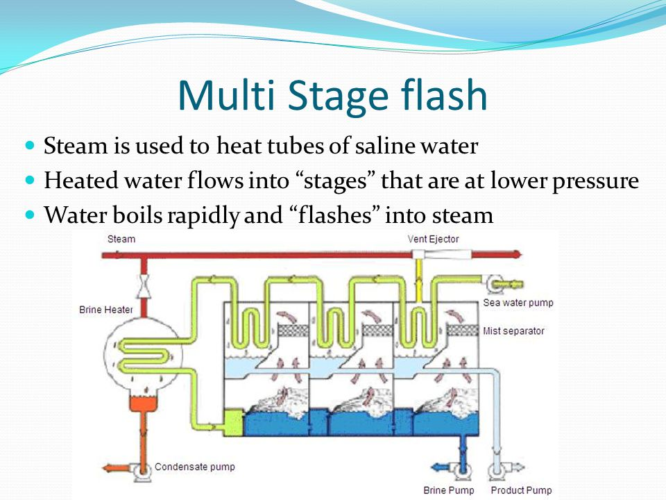multi stage flash distillation pdf