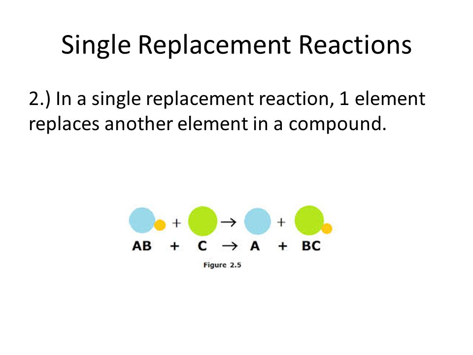 Single Replacement Reactions Ppt Download