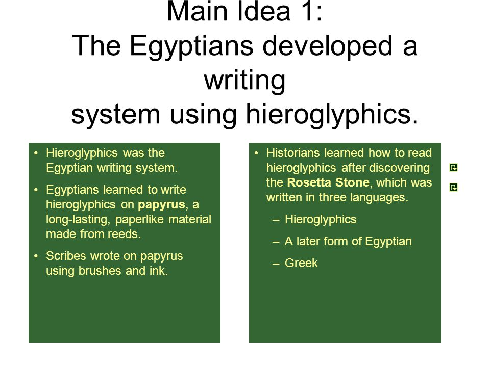 the egyptian system of hieroglyphics was