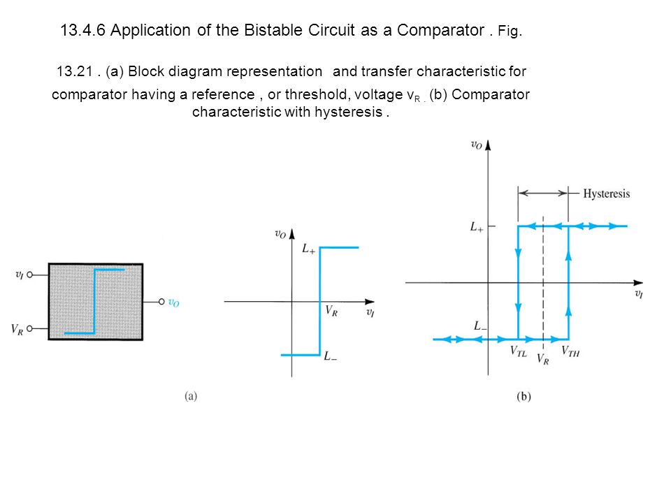 Application of the Bistable Circuit as a Comparator. Fig. 13