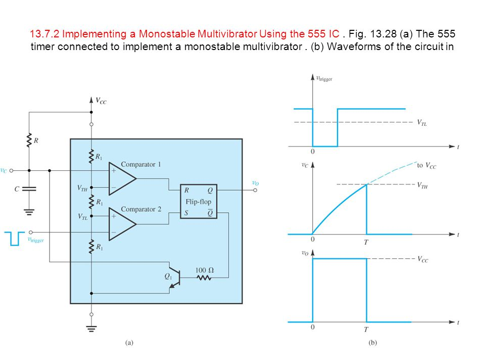 Implementing a Monostable Multivibrator Using the 555 IC. Fig