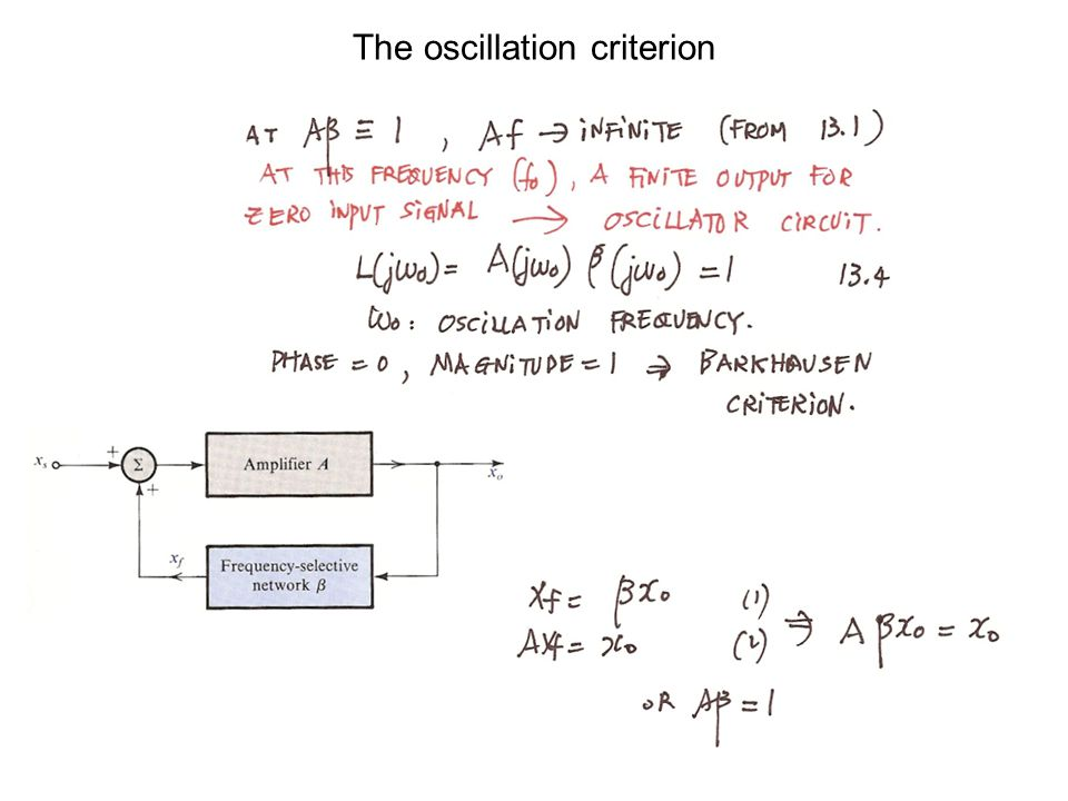 The oscillation criterion