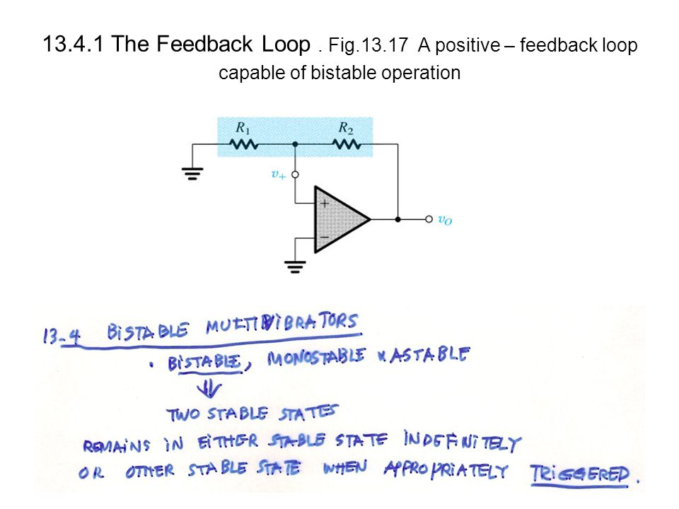 The Feedback Loop . Fig A positive – feedback loop capable of bistable operation