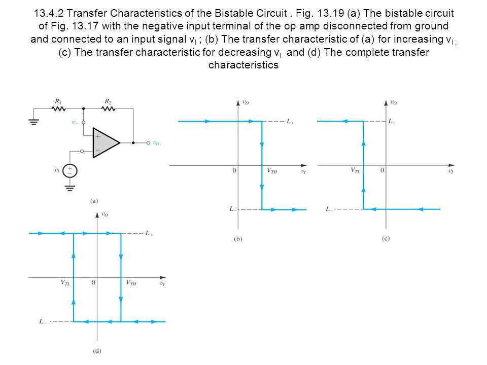 Transfer Characteristics of the Bistable Circuit. Fig. 13
