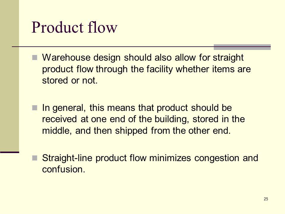Warehouse Management  - ppt video online download