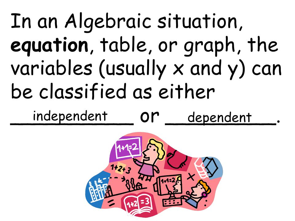 Independent And Dependent Variables Ppt Download