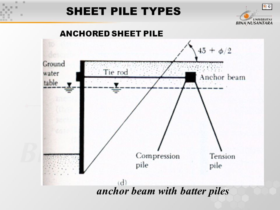 Session 13 14 Sheet Pile Structures Ppt Video Online