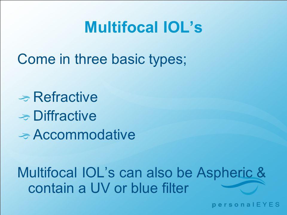 Multifocal intraocular lenses & contrast sensitivity ppt download.