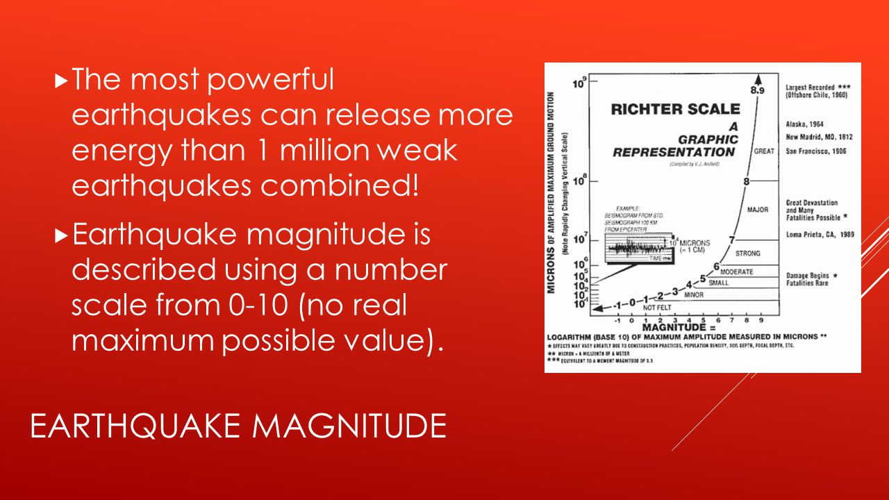 The most powerful earthquakes can release more energy than 1 million weak earthquakes combined!