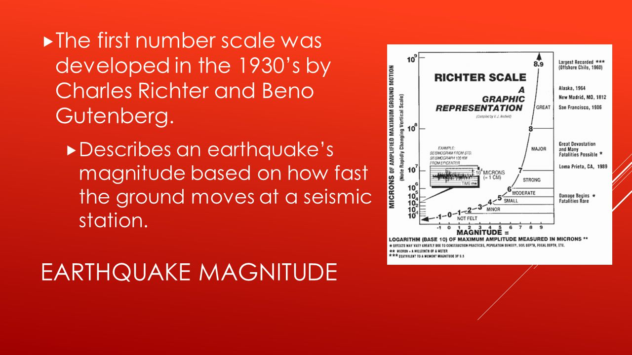 The first number scale was developed in the 1930's by Charles Richter and Beno Gutenberg.