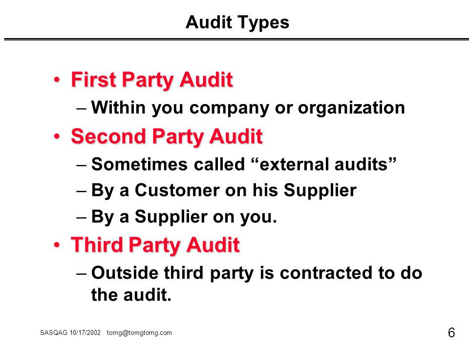 First Party Audit Second Third Types