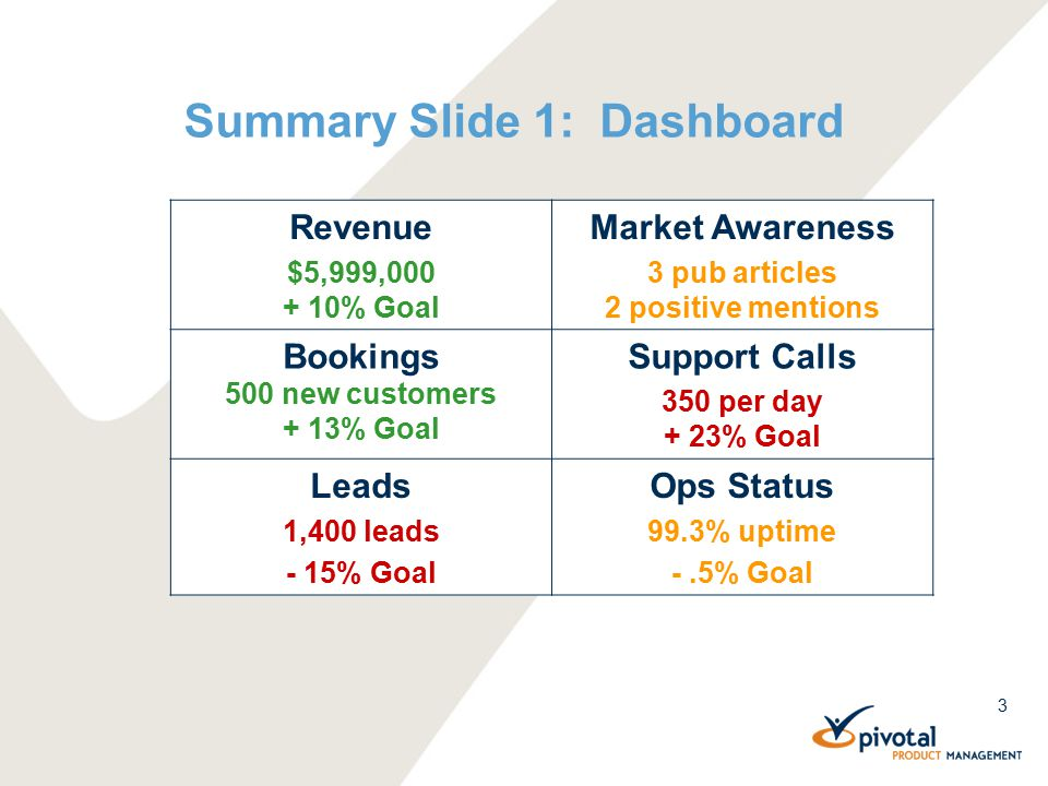 Quarterly Business Review Presentation Components. 3 Summary ...