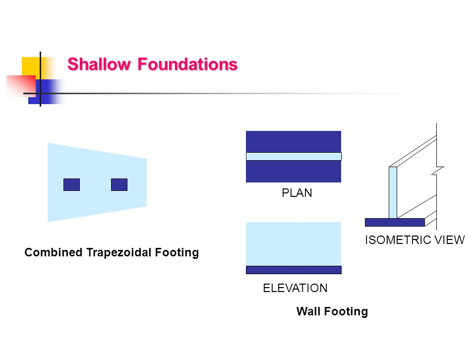 Shallow Foundations PLAN ISOMETRIC VIEW Combined Trapezoidal Footing