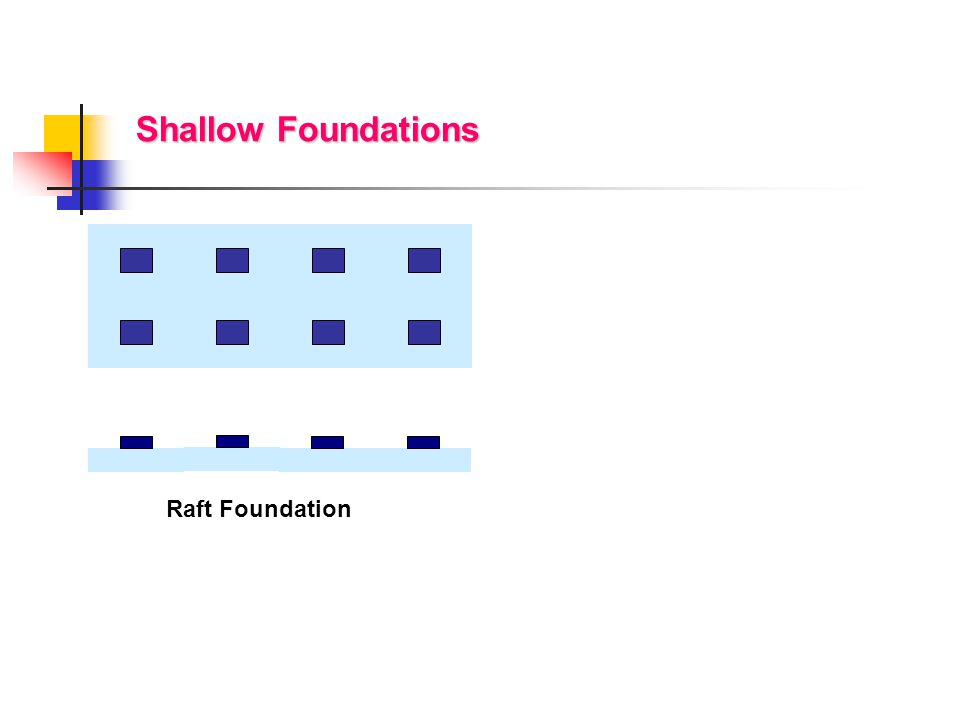 Shallow Foundations Raft Foundation