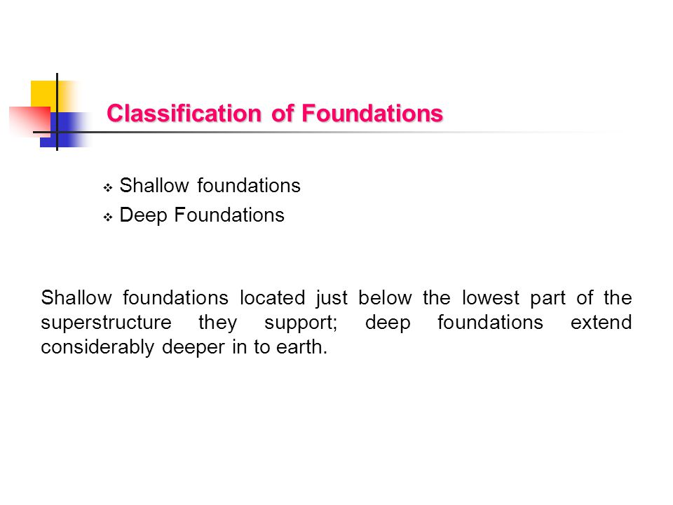 Classification of Foundations