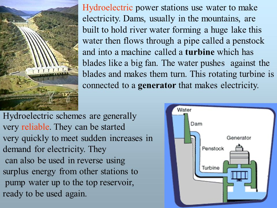 Hydroelectric power stations use water to make electricity
