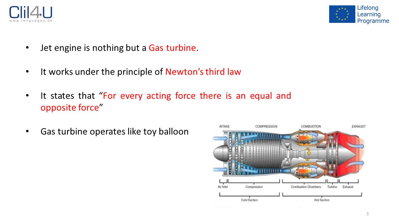 How an aircraft jet engine works