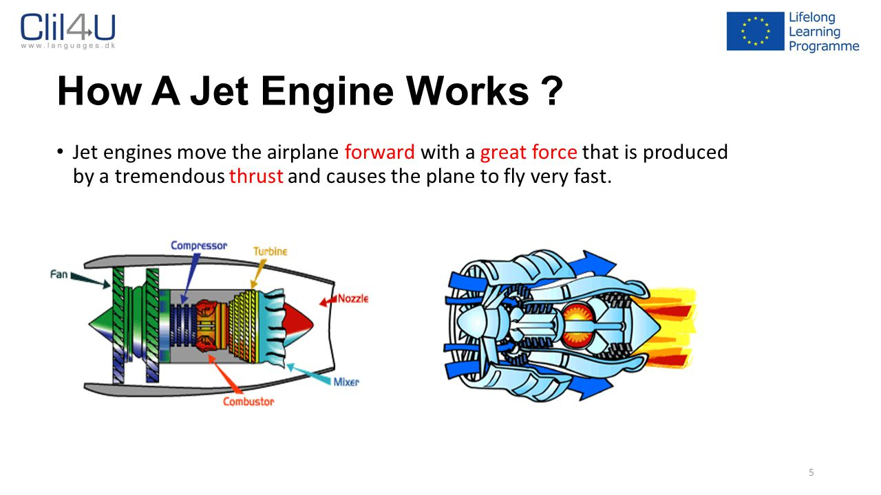 How Do Aircraft Jet Engines Work Ppt Video Online Download Sound Generator Circuit Schematic A Engine Works