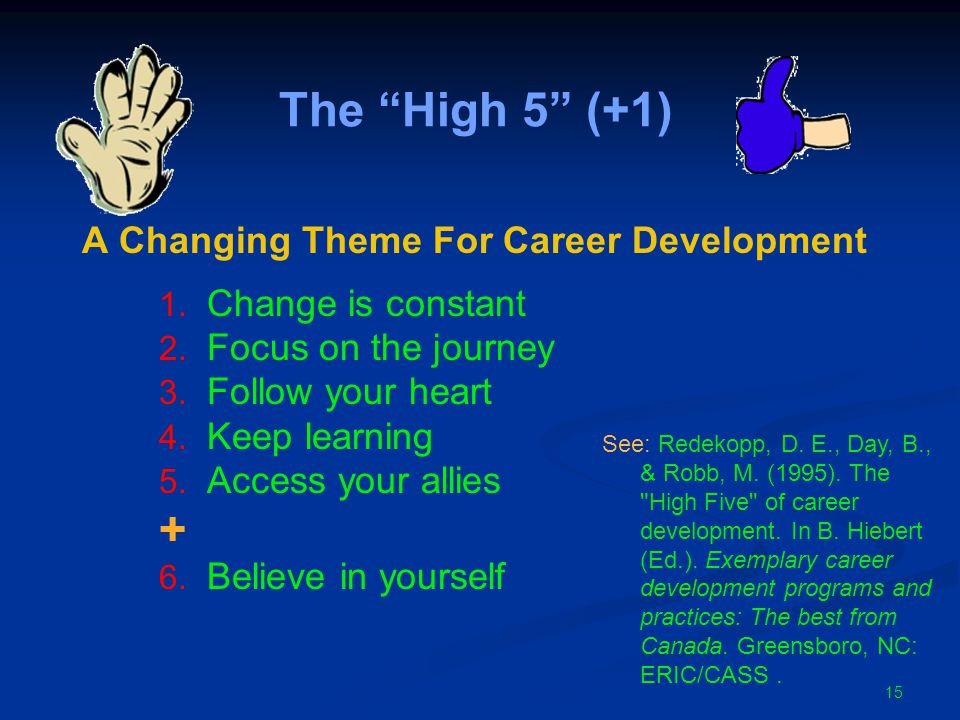 Orientation to career guidance and counselling in developing the high 5 1 a changing theme for career development malvernweather Image collections