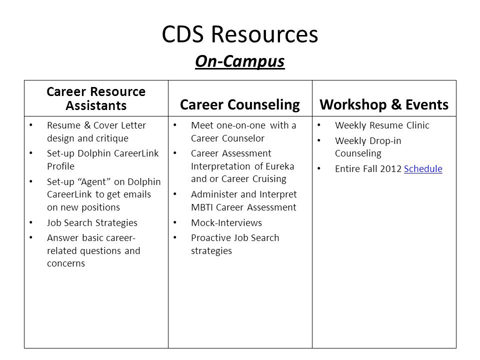CDS Resources On-Campus
