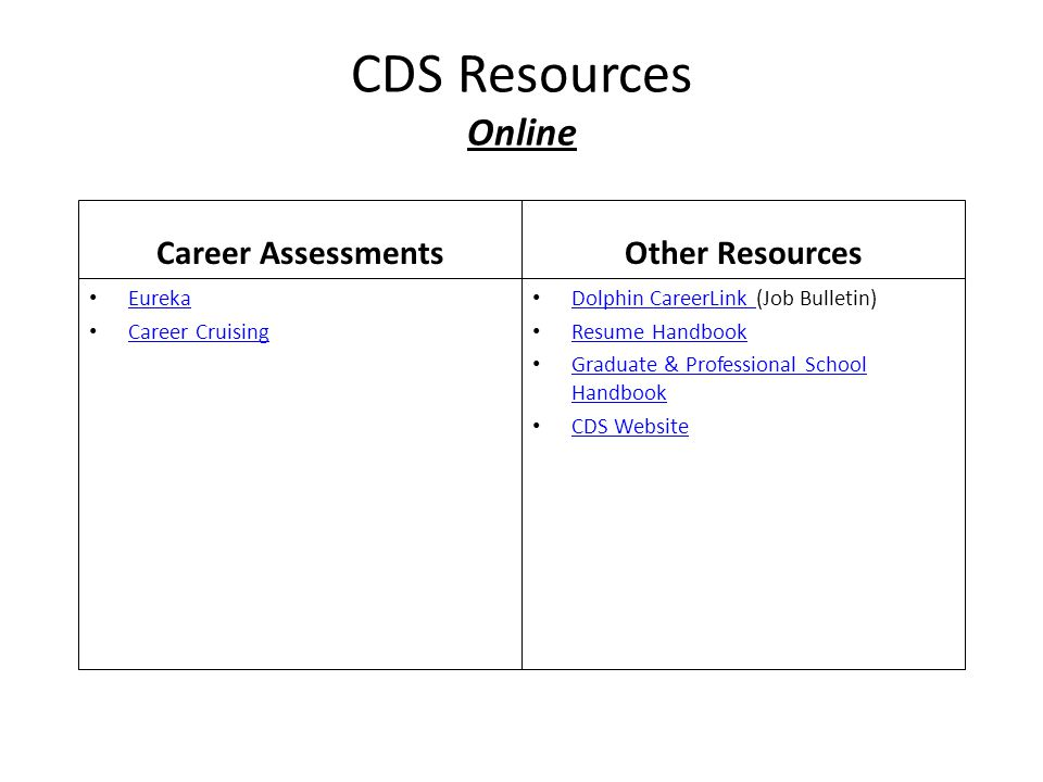 CDS Resources Online Career Assessments Other Resources Eureka
