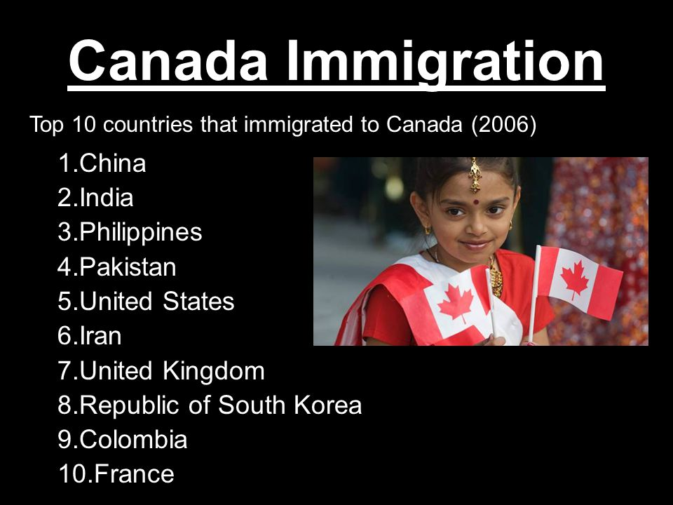 Canada Immigration 1.China 2.India 3.Philippines 4.Pakistan