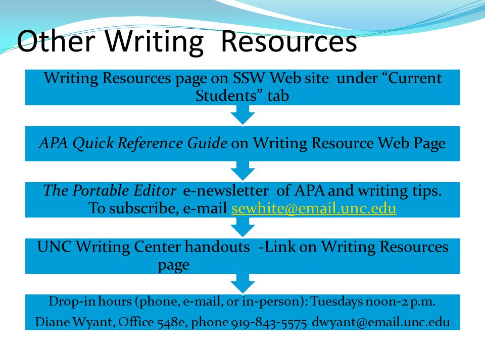 apa questions on apa writing Write dissertation proposal example off parents advice essay writing, essay on new topics xenophobia what is an essay title gig timed essay examples graduate school applications  posted in apa essay write numbers 6th edition.