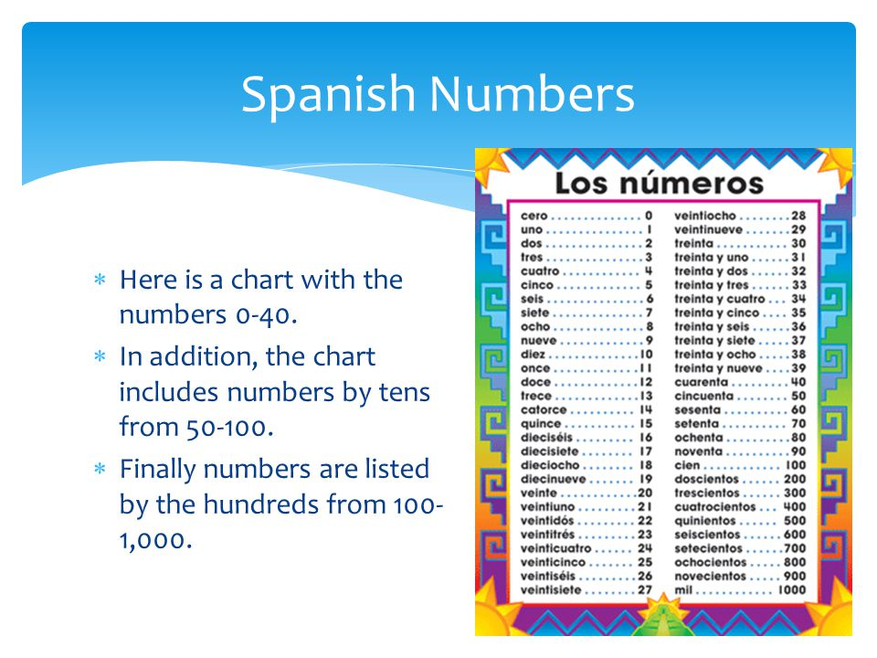 Top Five Numbers 40 100 In Spanish - Circus
