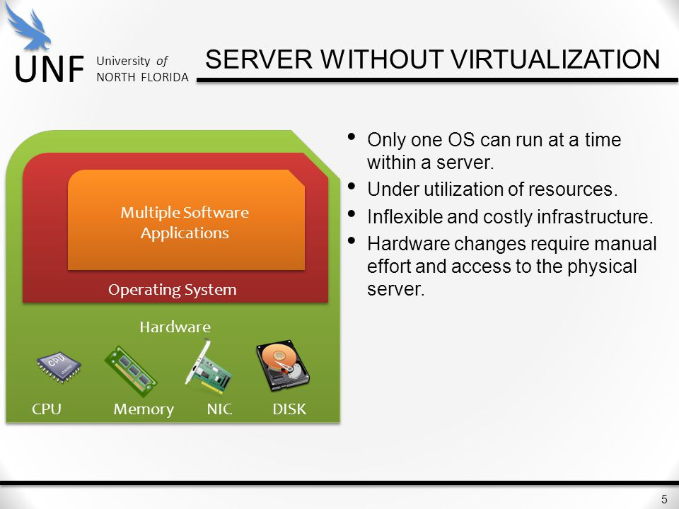 Server without virtualization