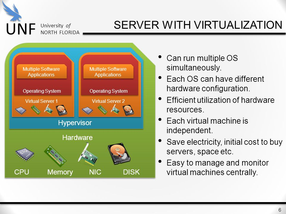 Server with virtualization