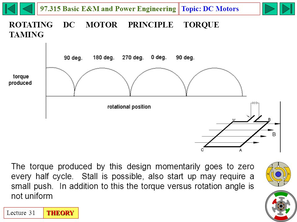 ROTATING DC MOTOR Basic E&M and Power Engineering - ppt download