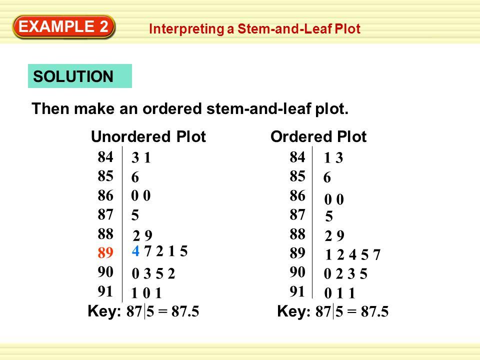 Stem and leaf plot example