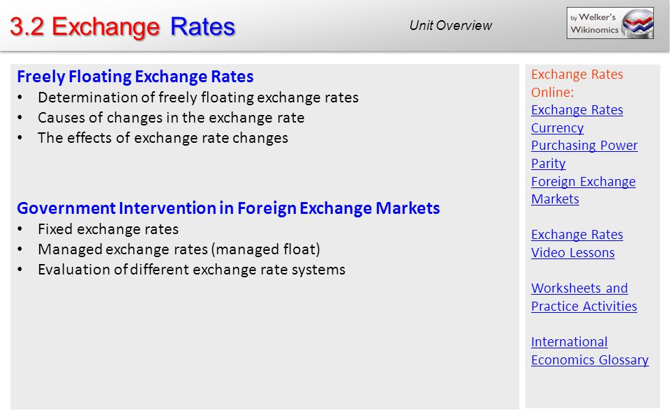 Currency exchange rate today managed forex online forex news gun v1.013