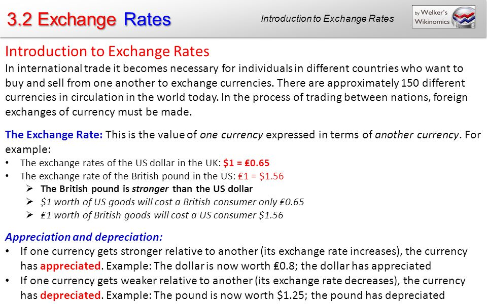 Introduction To Exchange Rates