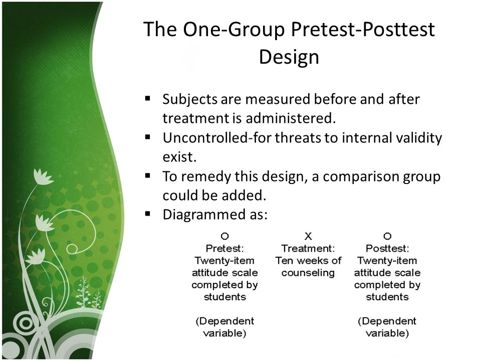 The One-Group Pretest-Posttest Design