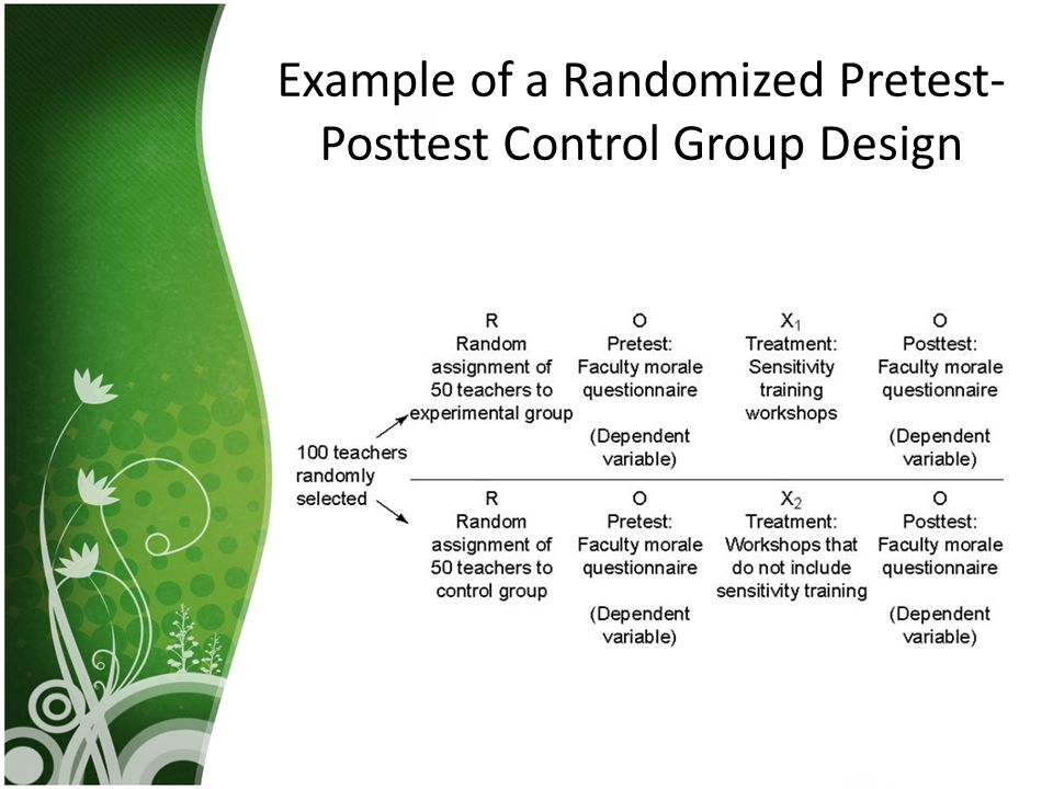 Example of a Randomized Pretest-Posttest Control Group Design