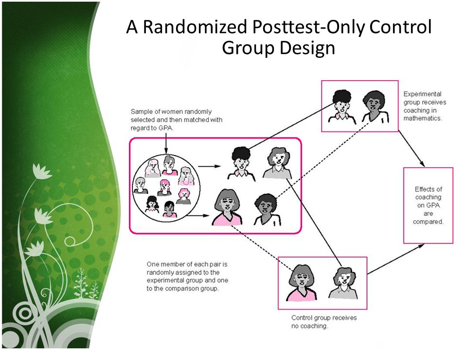 A Randomized Posttest-Only Control Group Design