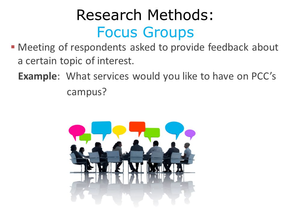Research Methods: Focus Groups