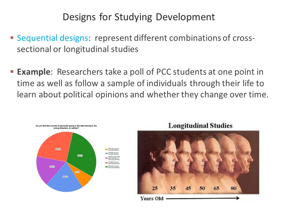 Designs for Studying Development