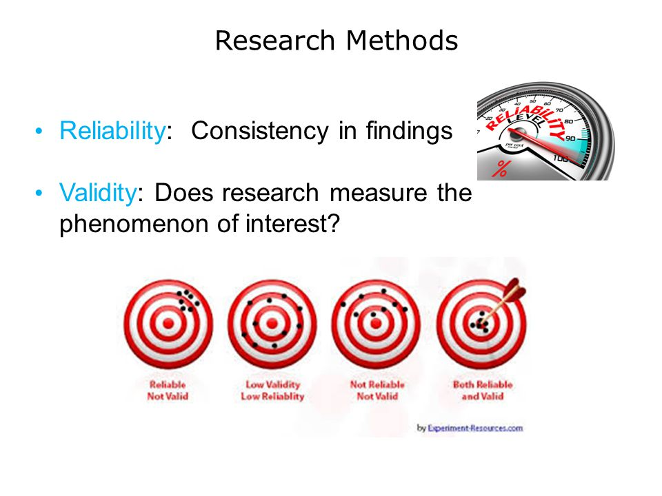 Research Methods Reliability: Consistency in findings