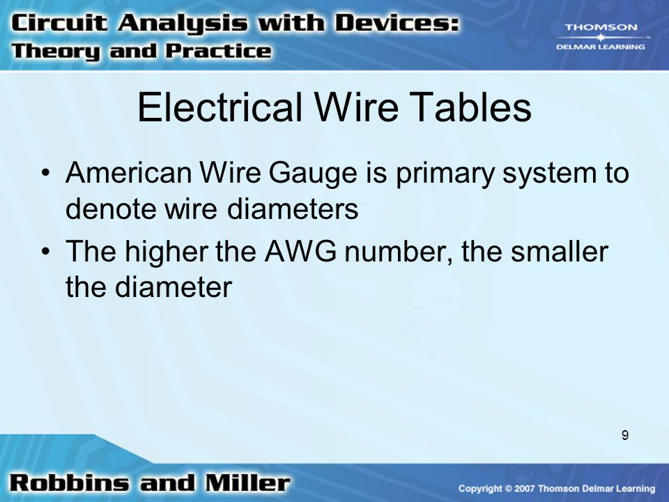 Enchanting Electrical Wire Thickness Chart Embellishment ...