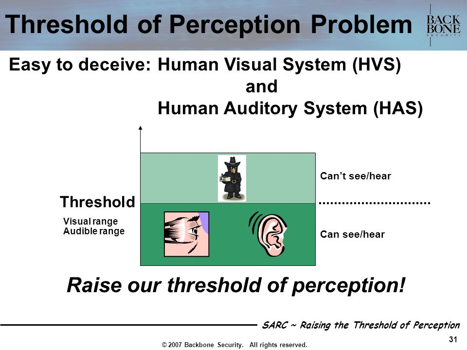 Threshold of Perception Problem