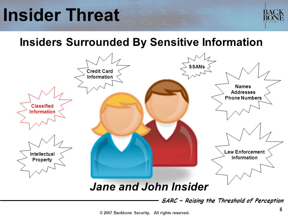Insider Threat Insiders Surrounded By Sensitive Information