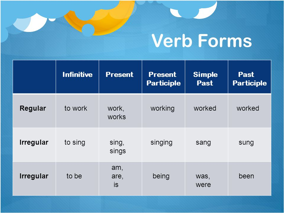 Verb Forms Infinitive Present Participle Simple Past Regular to work