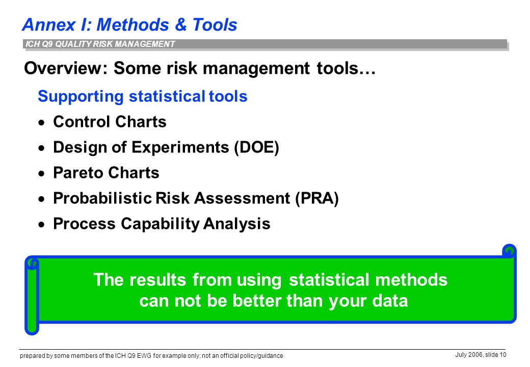 Overview: Some risk management tools…