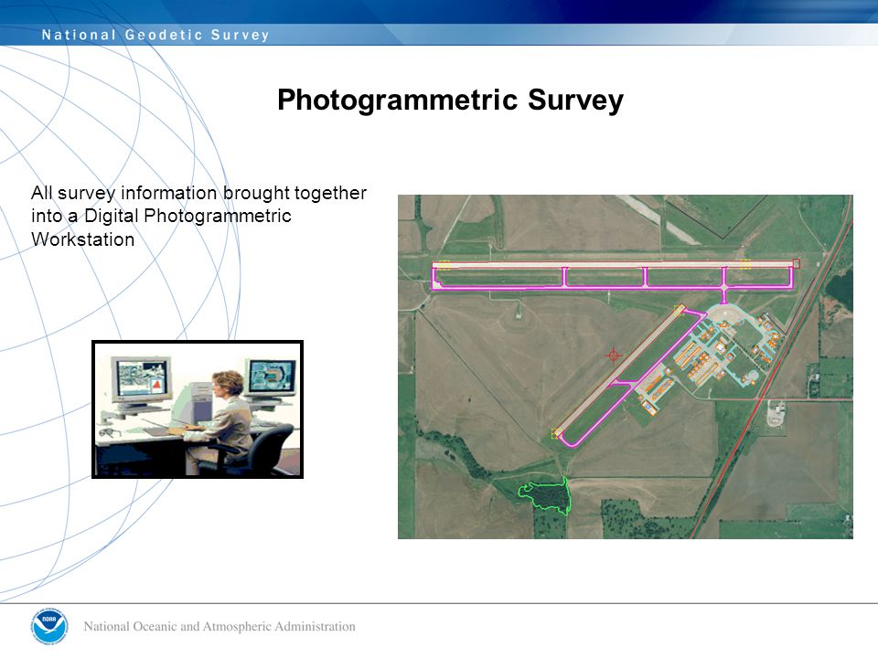 NGS Role In Supporting To FAA